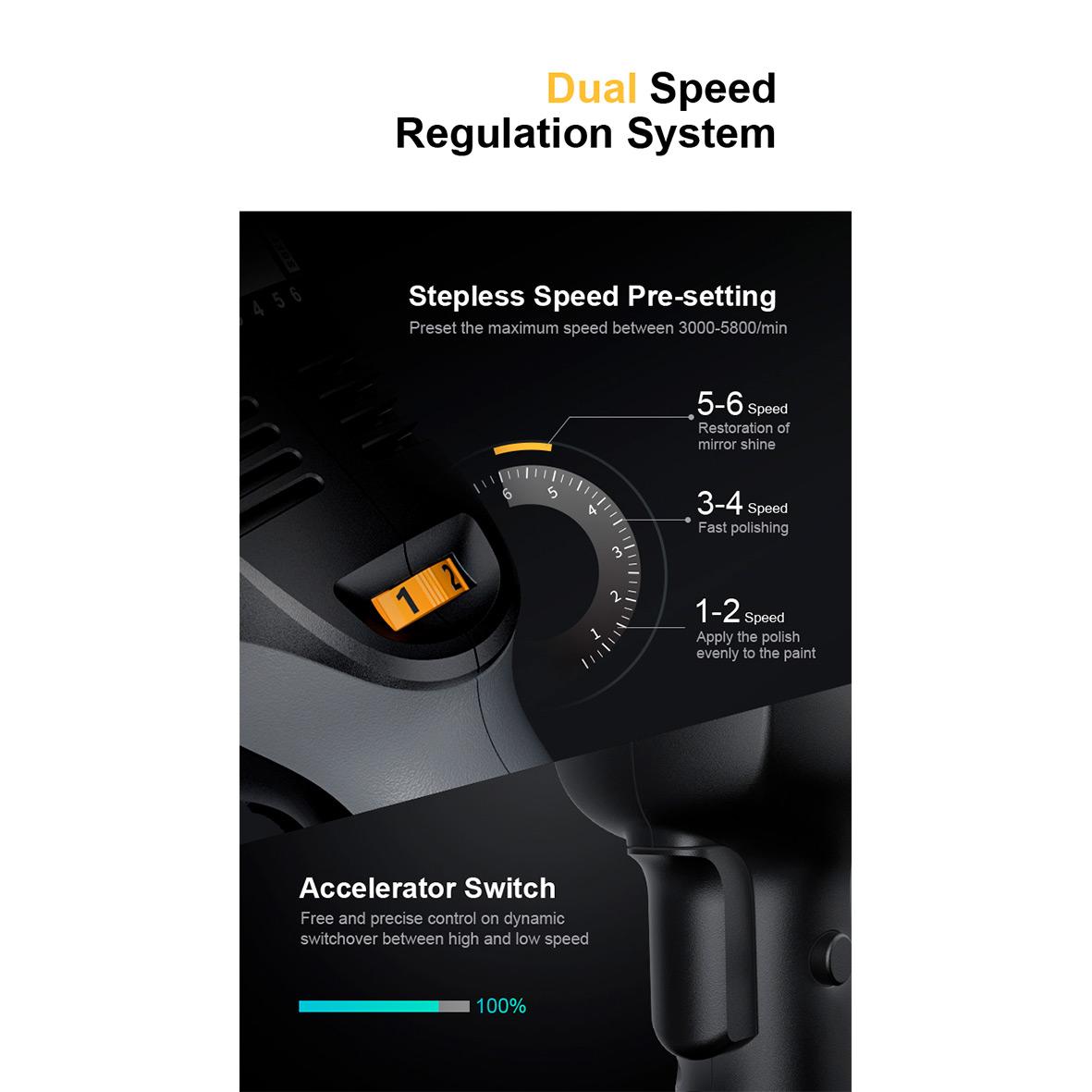 Dual speed regulation system. Shine Mate